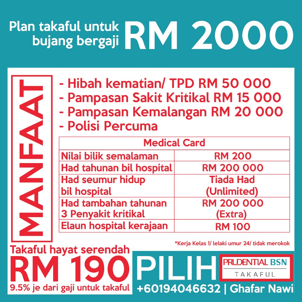 Medical card consultation